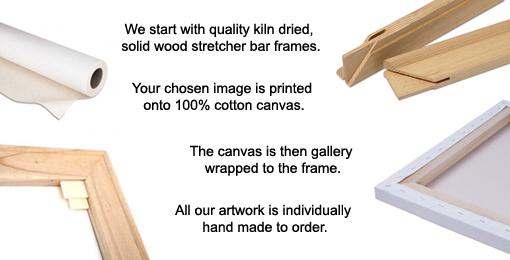 canvas framing details, stretcher bars