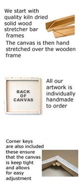 stretcher bars, canvas framing